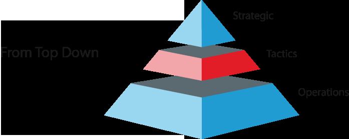 pyramid-infographic-illustration2